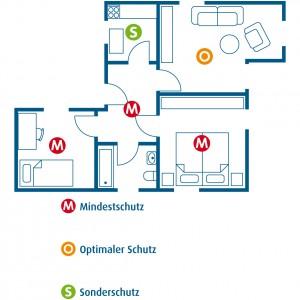 Montage in einer Wohnung